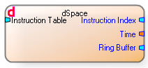 dSpace_with_ports