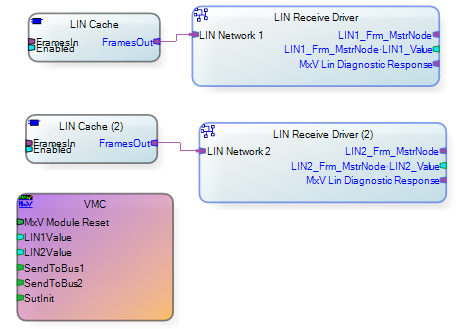 Multi Lin Cache Harness