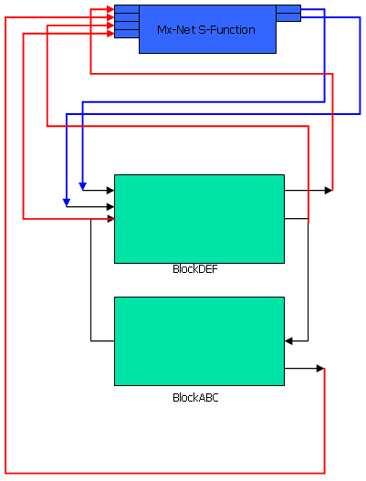 S-Function Connector to Simulink